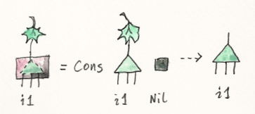 Compose2
