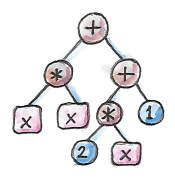exptree